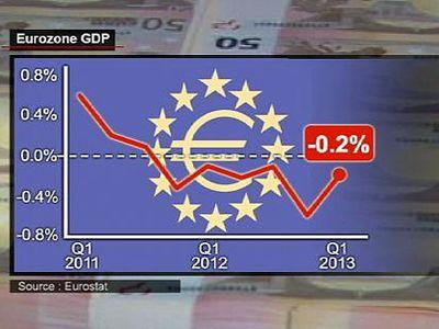 ВВП в Еврозоне за первый квартал 2013 года
