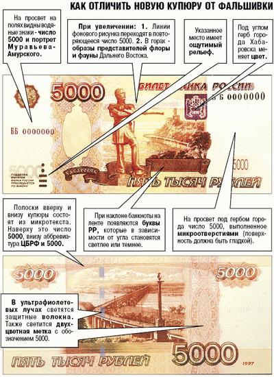 Как отличить фальшивые 5000 рублей