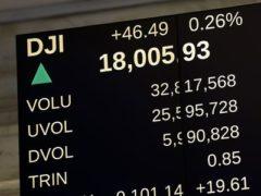 Индекс Доу Джонса (Dow Jones)