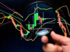 Технический анализ для игры на фондовом рынке
