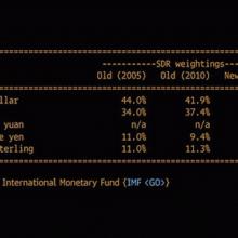 Мировые резервные валюты: понятие и основные функции