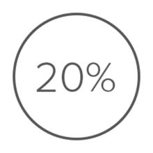 Как научиться откладывать 20% своего дохода
