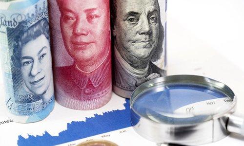 Фунт, юань и доллар