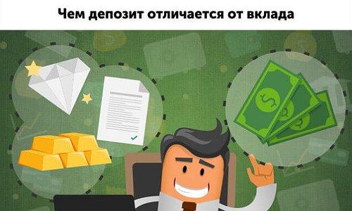 Вклад и депозит