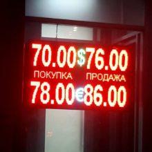 Прогнозы: обвал нефтяных цен и рубля